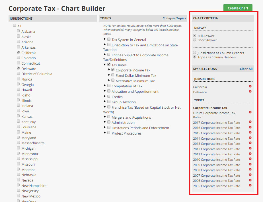 Practice Tools | Bloomberg Law: Tax